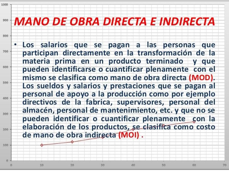 Uocra precios de mano de obra 2016 lista de precios del for Precios mano de obra construccion 2016 espana
