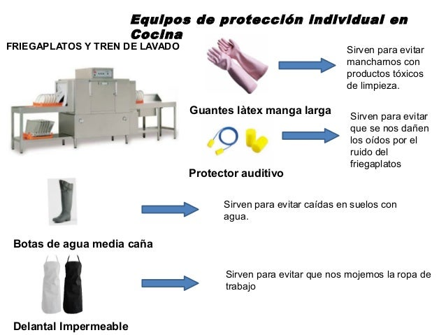 Equipos de Protección Individual en una cocina para alumnos de PQPI