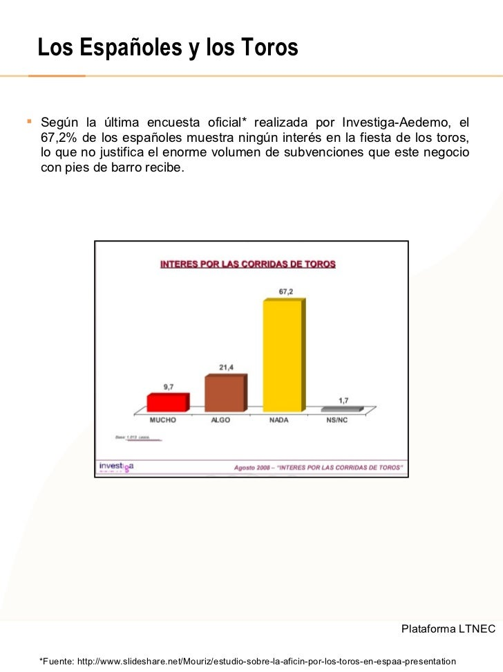 Los Españoles y los Toros <ul><li>Según la última encuesta oficial* realizada por Investiga-Aedemo, el 67,2% de los españo...