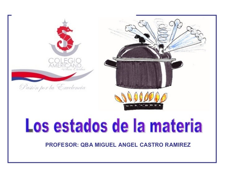 Los estados de la materia PROFESOR: QBA MIGUEL ANGEL CASTRO RAMIREZ