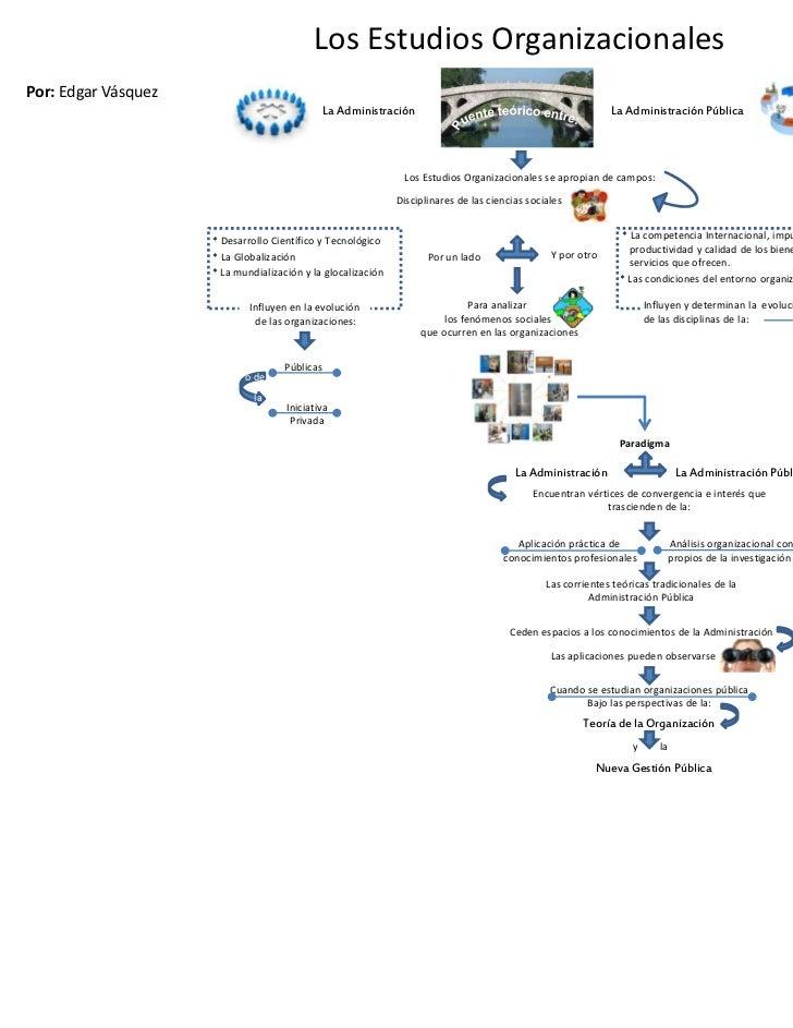 Los Estudios OrganizacionalesPor: Edgar Vásquez                                                La Administración          ...
