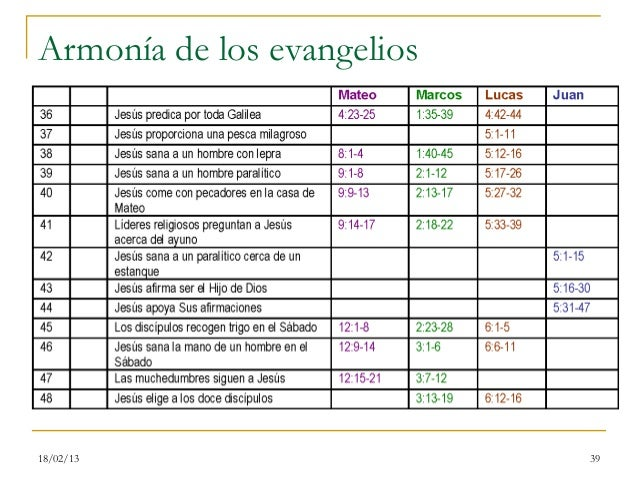 Armonía de los evangelios18/02/13                    39