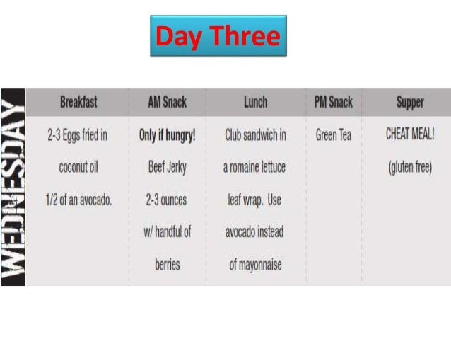 Lose weight 14 pounds in 14 days at home without exercise day two 5 ccuart Gallery