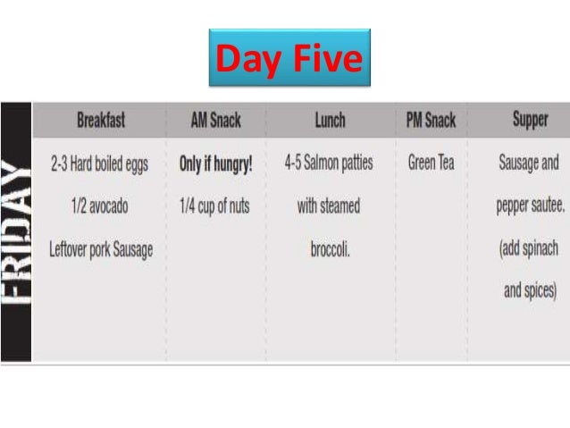 Lose Weight 14 Pounds In 14 Days At Home Without Exercise