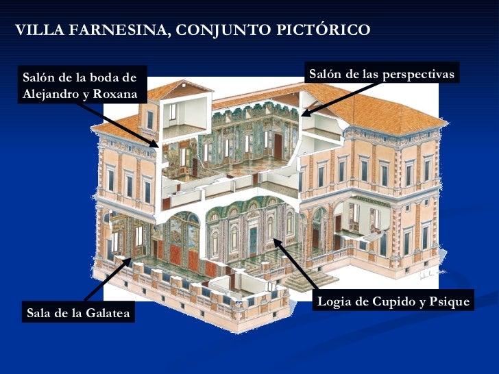Salón de las perspectivas Sala de la Galatea Logia de Cupido y Psique VILLA FARNESINA, CONJUNTO PICTÓRICO Salón de la boda...
