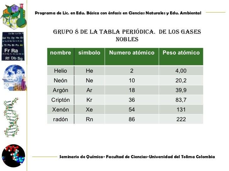 Los gases nobles grupo 8 de la tabla peridica de los gases nobles urtaz Choice Image
