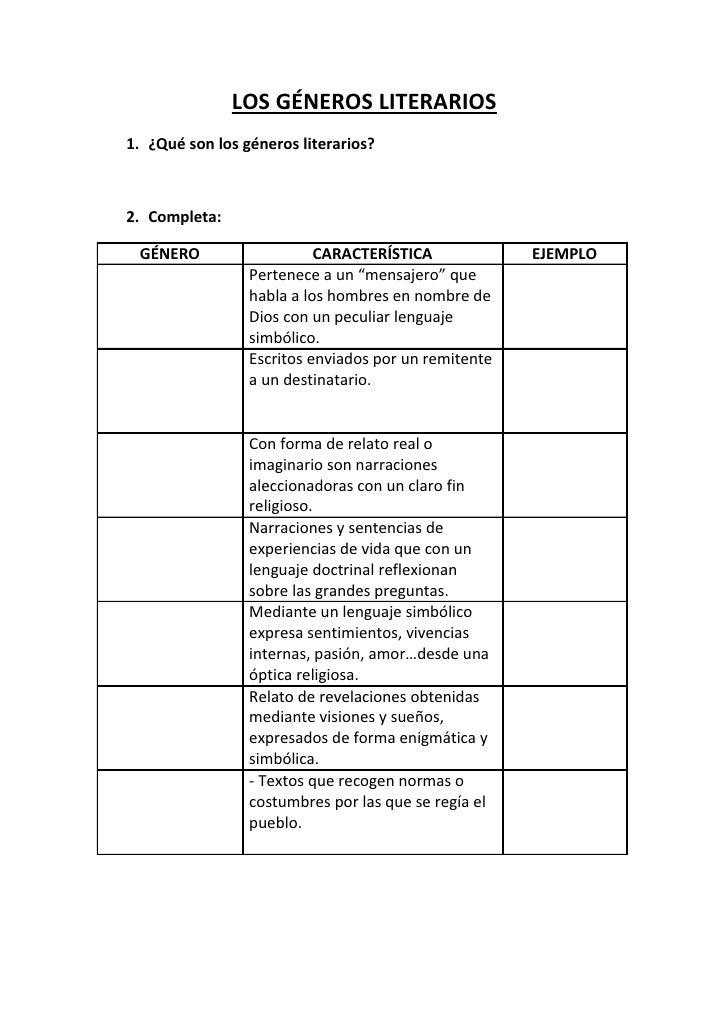 LOS GÉNEROS LITERARIOS 1. ¿Qué son los géneros literarios?    2. Completa:   GÉNERO                    CARACTERÍSTICA     ...
