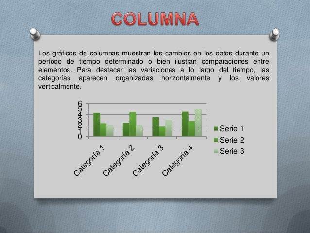 Los gráficos de columnas muestran los cambios en los datos durante unperíodo de tiempo determinado o bien ilustran compara...