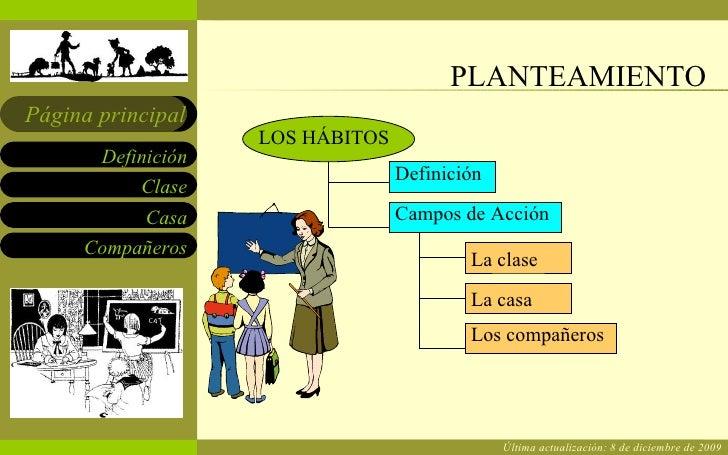 PLANTEAMIENTO Última actualización:  8 de junio de 2009 LOS HÁBITOS Definición Campos de Acción La clase La casa Los compa...