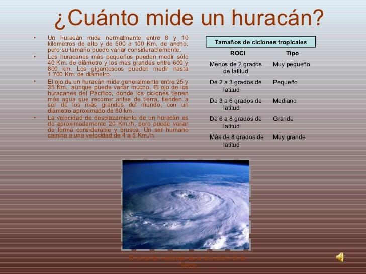 Los huracanes for Cuanto dinero tiene un cajero