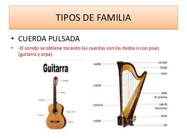 Los instrumentos bueno - Tipos de cuerdas ...