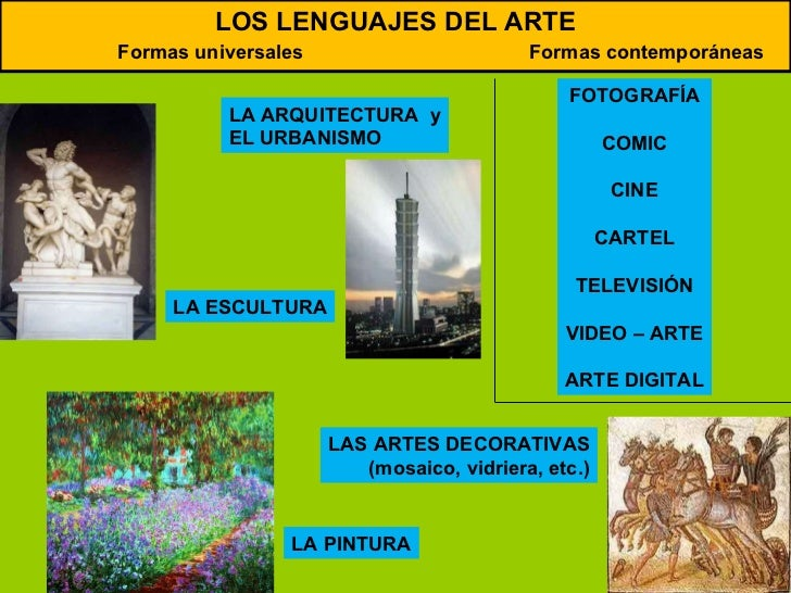 Los lenguajes artisticos  Slide 3