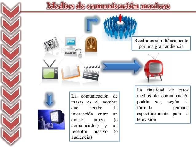 a9fbc4b31f34 Los medios de comunicacion