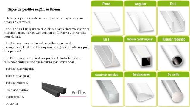 Los metales que se usan para el mobiliario for Uniones para perfiles cuadrados de aluminio