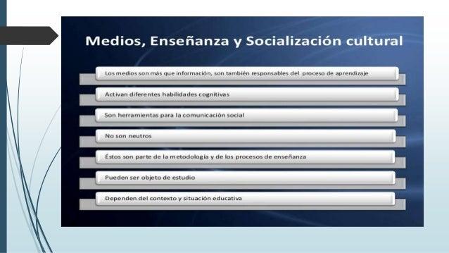 LOS METODOS DE ENSEÑANZA  POR:  YOJANI SIMONS Slide 3