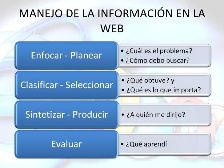 MANEJO DE LA INFORMACIÓN EN LA WEB