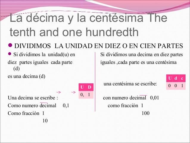 La décima y la centésima Thetenth and one hundredthDIVIDIMOS LA UNIDAD EN DIEZ O EN CIEN PARTES Si dividimos la unidad(u...