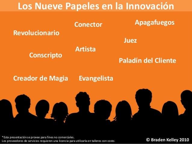 Los Nueve Papeles en la Innovación Revolucionario Conscripto Conector Artista Paladín del Cliente Apagafuegos Juez Creador...