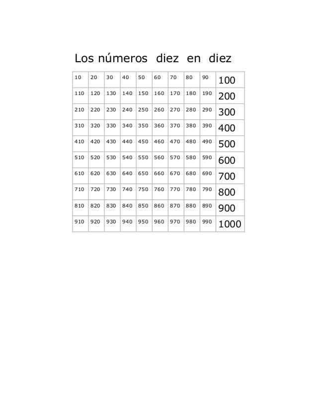Los números diez en diez 10 20 30 40 50 60 70 80 90 100 110 120 130 140 150 160 170 180 190 200 210 220 230 240 250 260 27...