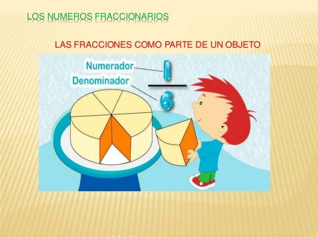 Numeros Fraccionarios - Lessons - Tes Teach