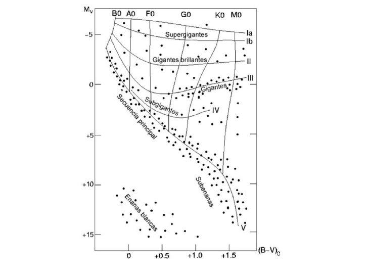 Los Objetos Celestes Del Catalogo Messier Segunda Parte M55 A M110