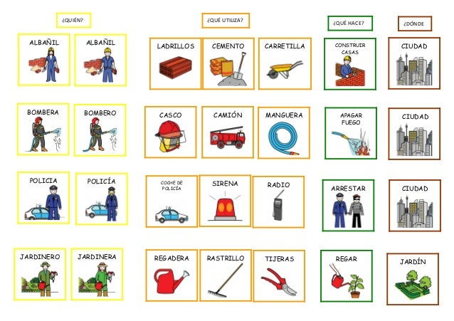 Los oficios vocabulario con pictogramas for Jardinero en ingles