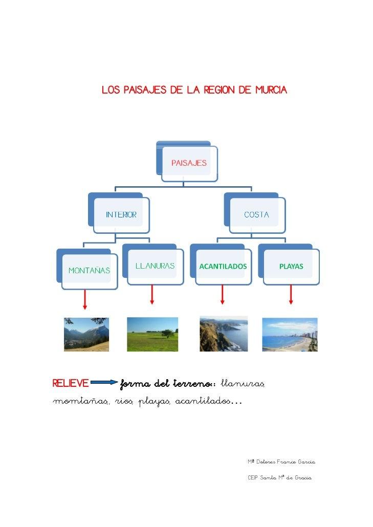 LOS PAISAJES DE LA REGION DE MURCIARELIEVE     forma del terreno:: llanuras,momtañas,, rios, playas, acantilad...