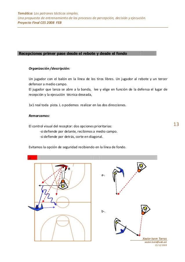 Los patrones tácticos simples del baloncesto
