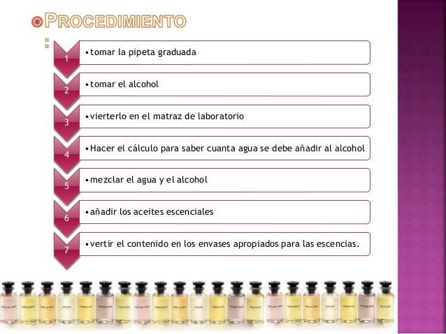 Los perfumes  Slide 3