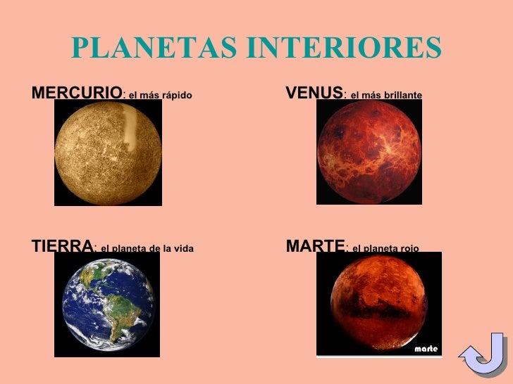 Los planetas del sistema solar - Caracteristicas de los planetas interiores ...