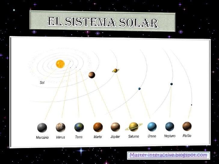 El sistema solar<br />Master-interactive.blogspot.com<br />