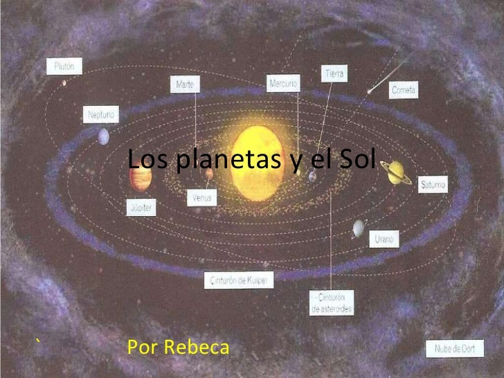 Los planetas y el Sol `  Por Rebeca