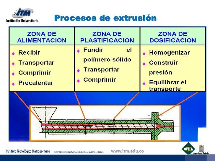 procesos de manufactura amsted pdf