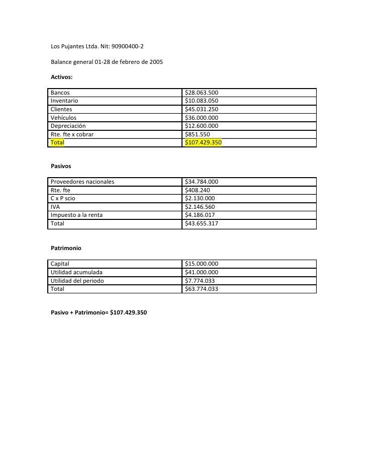 Los Pujantes Ltda. Nit: 90900400-2  Balance general 01-28 de febrero de 2005  Activos:  Bancos                            ...
