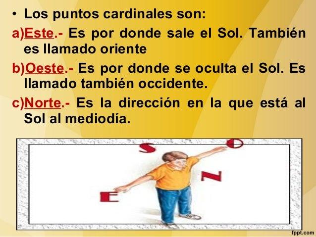 Los puntos cardinales for Donde esta el sol