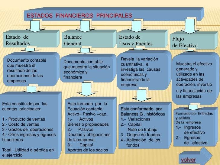 FUENTES DE FINANCIAMIENTO DE LA EMPRESA Fuentes                                Fuentes Internas                           ...