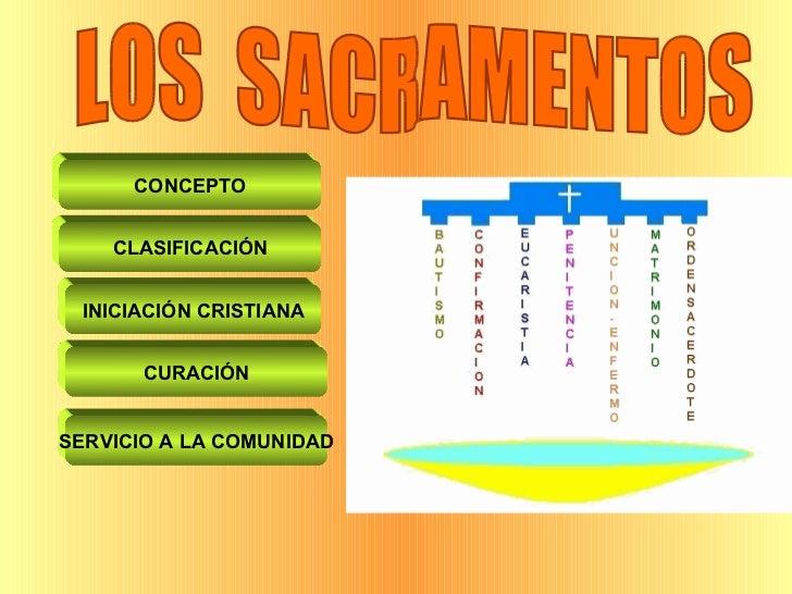 LOS  SACRAMENTOS CONCEPTO CLASIFICACIÓN INICIACIÓN CRISTIANA CURACIÓN SERVICIO A LA COMUNIDAD