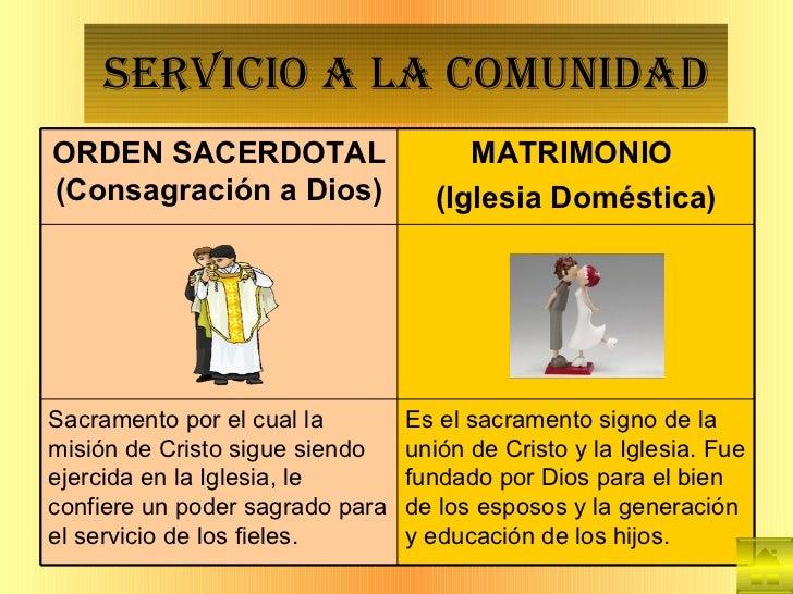 Mandamientos Del Matrimonio Catolico : Los sacramentos de la iglesia catolica yolanda escajadillo
