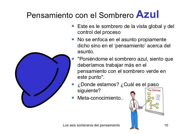 Los seis sombreros del pensamiento 9  10. Pensamiento con el Sombrero Azul  ... 101a7634570