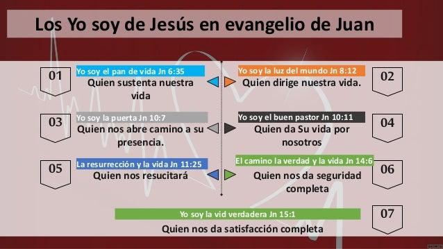 01 Yo soy el pan de vida Jn 6:35 Quien sustenta nuestra vida 02Yo soy la luz del mundo Jn 8:12 Quien dirige nuestra vida. ...