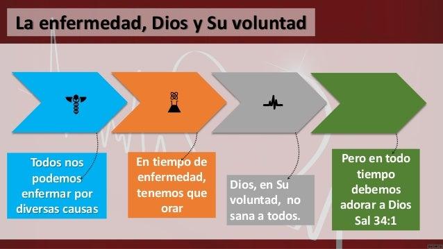 Free PowerPoint Templates Todos nos podemos enfermar por diversas causas En tiempo de enfermedad, tenemos que orar Dios, e...