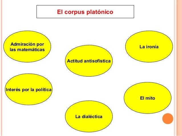 El corpus platónico Admiración por las matemáticas Interés por la política La dialéctica El mito La ironía Actitud antisof...