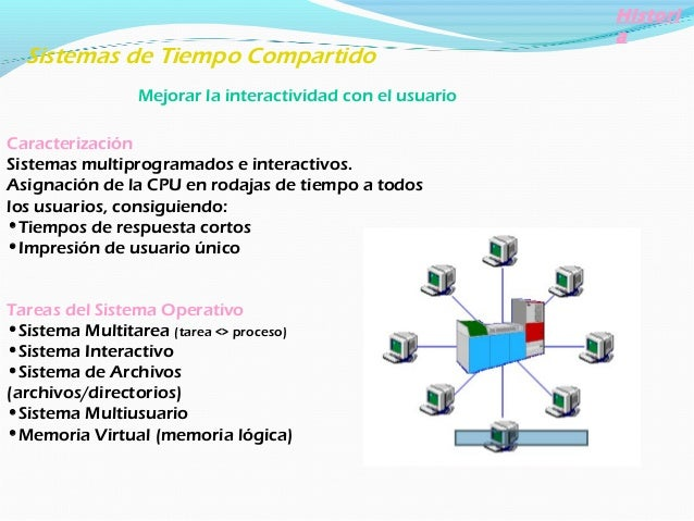 Sistemas de Computador Personal Sistemas de computador dedicados a un solo usuario Propiedades Adaptados al usuario y sus ...