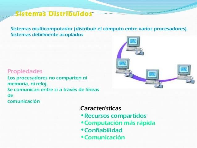 Gestión del Sistema de E/S 1.Crear y eliminar directorios 2. Un componente de gestión de memoria que incluye buffers, cach...