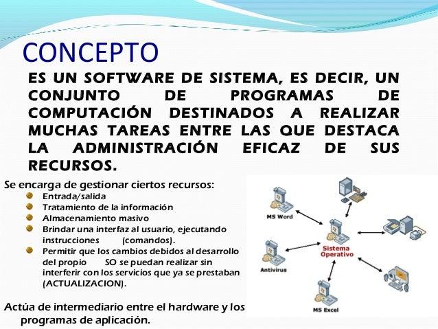 Un sistema operativo se puede encontrar en la mayoría de los aparatos electrónicos que utilicen microprocesadores para fun...