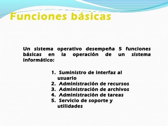 1. Suministro de interfaz al usuario, Comandos Menús Interfaz Gráfica Funciones básicas