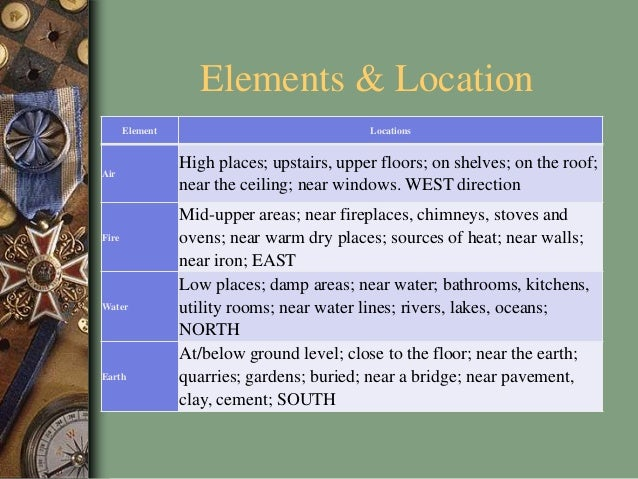 Elements & Location Element Locations Air High places; upstairs, upper floors; on shelves; on the roof; near the ceiling; ...