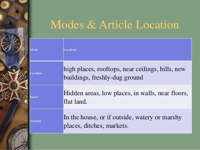 Modes & Article Location Mode Locations Cardinal high places, rooftops, near ceilings, hills, new buildings, freshly-dug g...