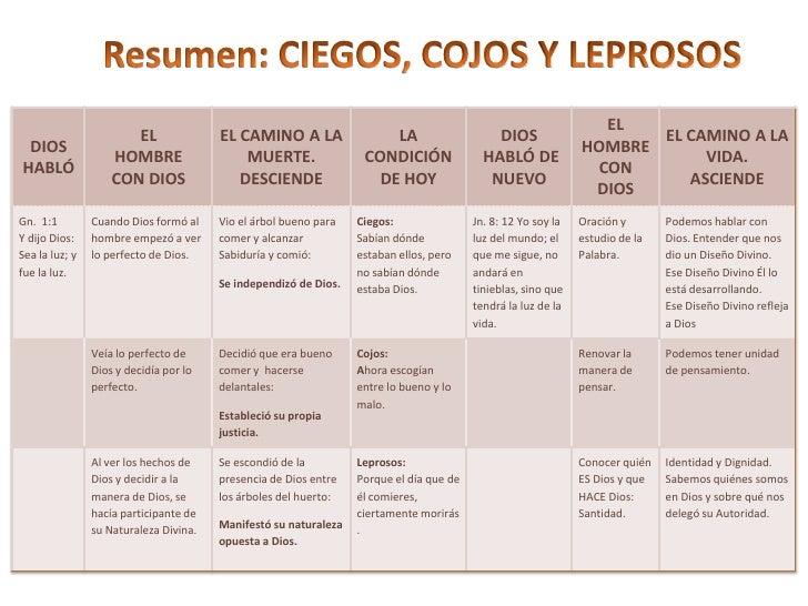 Resumen: CIEGOS, COJOS Y LEPROSOS<br />