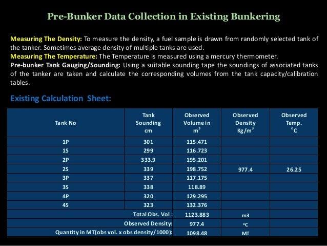 Marine Fuel Oil and Fuel Oil Bunkering Procedure